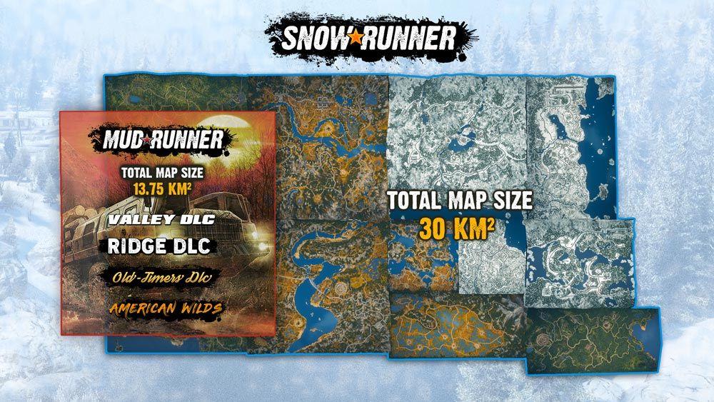 Różnica w skali między SnowRunner i MudRunner